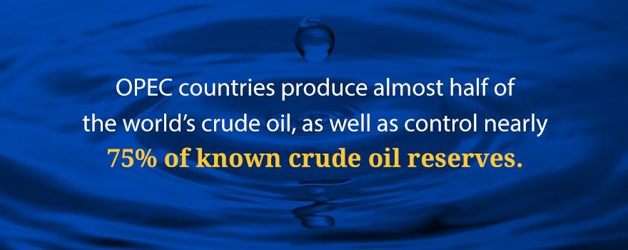 OPEC countries crude oil graphic