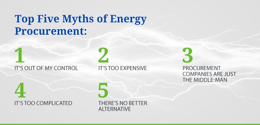 Shipley Energy