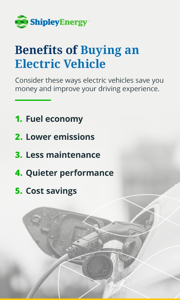 Benefits of Buying an Electric Vehicle