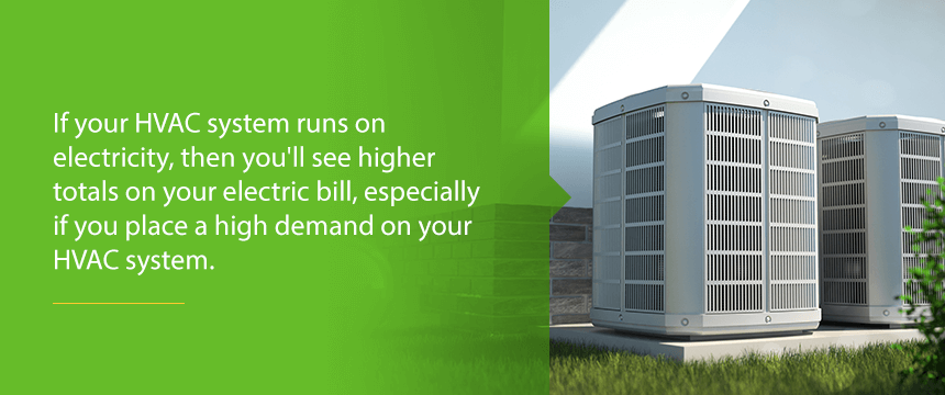 Putting Significant Demand on Your HVAC System