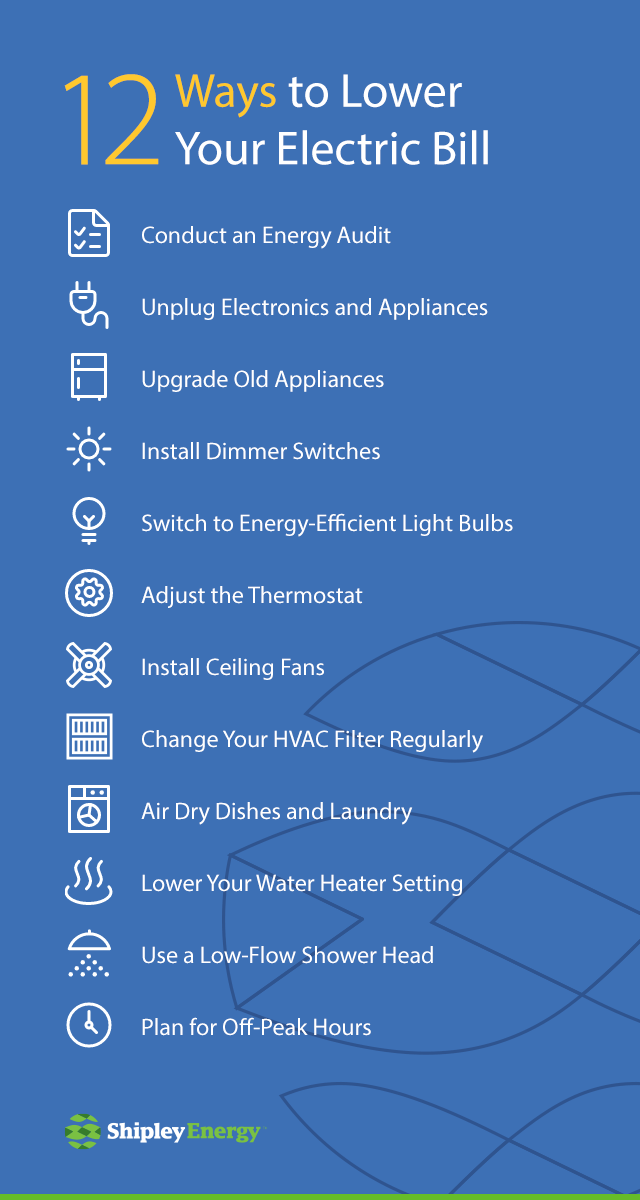 12 Ways to Lower Your Electric Bill