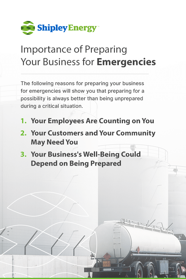 Importance of Preparing Your Business for Emergencies