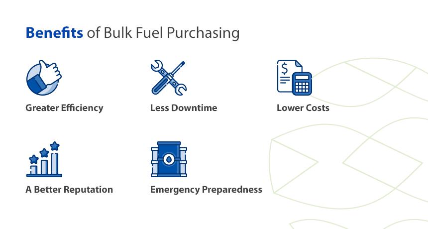 Benefits of Bulk Fuel Purchasing
