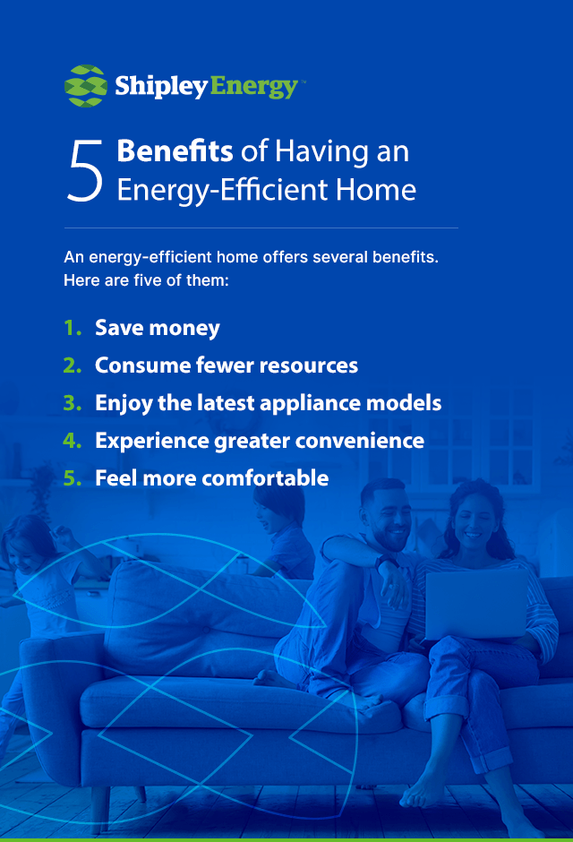 5 Benefits of Having an Energy-Efficient Home