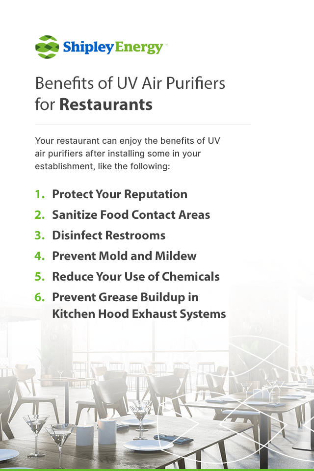 Benefits of UV Air Purifiers for Restaurants