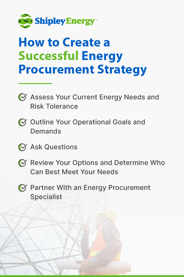 How to Create a Successful Energy Procurement Strategy